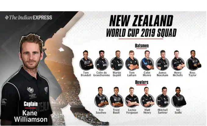 New Zealand Team For World Cup 2019