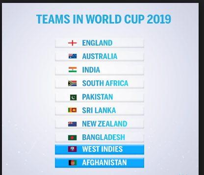 World cup 2019 teams
