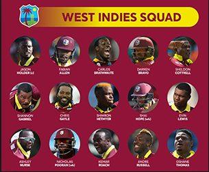 West-Indies Cricket team squad 2019